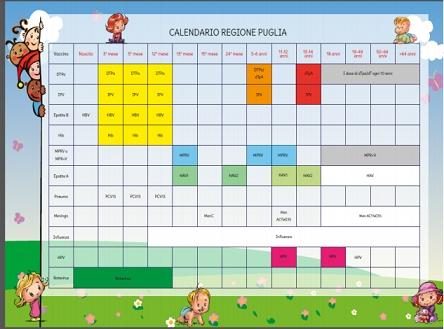 Calendario Delle Vaccinazioni.Fimmg Bari Calendario Vaccinale Per La Vita